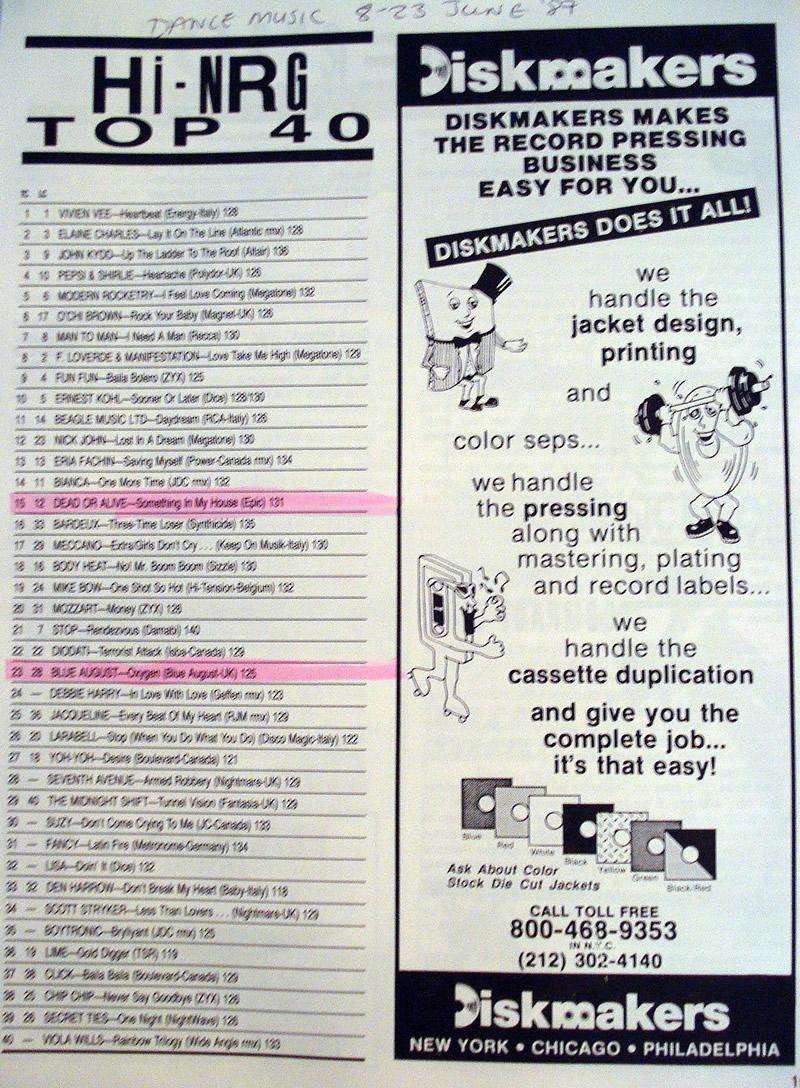 dmr-10-10-nrg-top-40-1987
